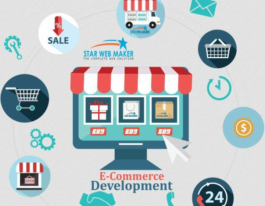 Brand Management for eCommerce Traders